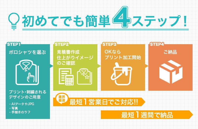 初めてでも簡単4ステップ